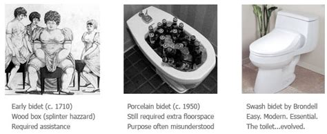 What Are Bidets Used For by What Is A Bidet Toilet Used For