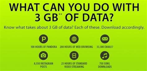 Voucher 3 Data 3gb solved is 3gb of data really enough the giffgaff community