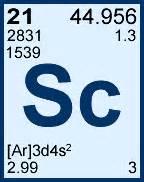 scandium periodic table element