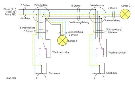 rastafari hausinstallationstechnik