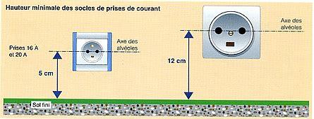 Hauteur Prise Hotte 5410 by Hauteur Prise Hotte Hauteur Prise Hotte Meilleures