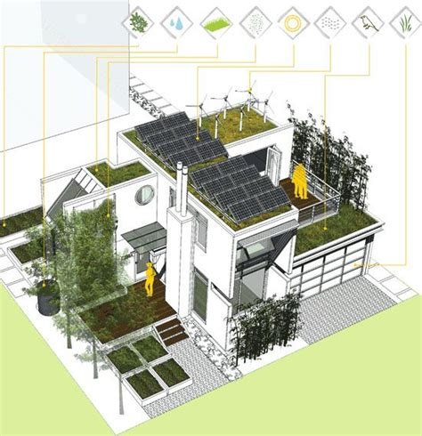 pattern energy vancouver 17 best ideas about urban architecture on pinterest