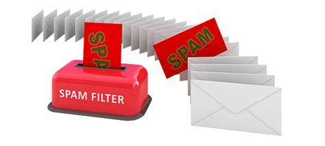 email filter email spam filtering an implementation with python and