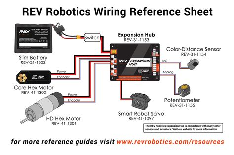 100 hub motor wiring diagram repairing or upgrading