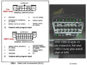 obd2 connector wiring quotes