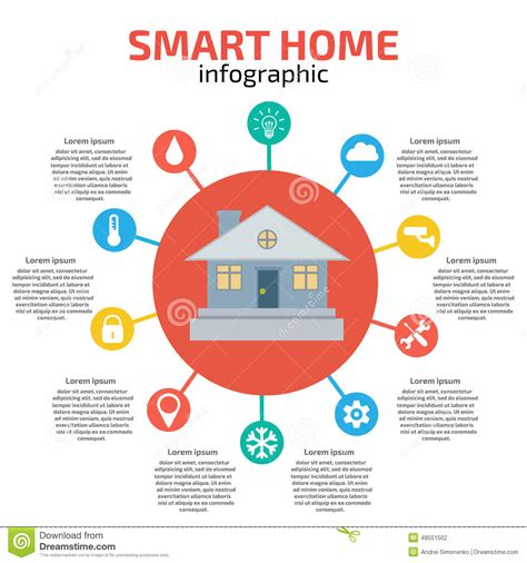 infographic outlines why green building is smart building smart home infographic vector illustration stock vector
