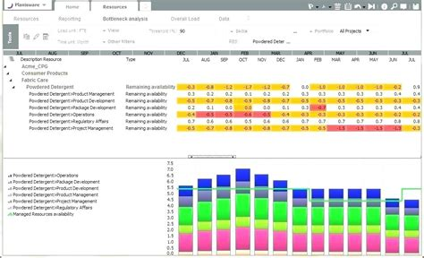 capacity management plan template resource planning template excel capacity planner capacity