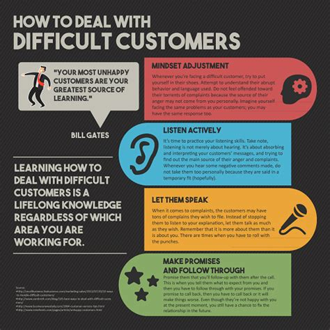 product reviews how tos deals and the latest tech news cnet infographics business edition plus package