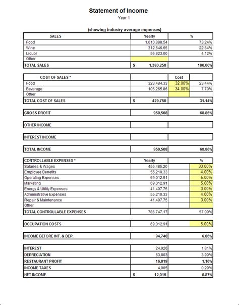 Restaurant Income Statement Template Excel by Restaurant Business Plan Template The Financials Restaurant