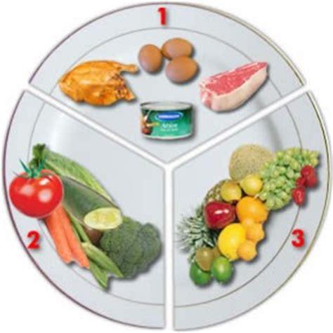 proteinas o carbohidratos 191 qu 233 alimentos contienen m 225 s carbohidratos adelgazar