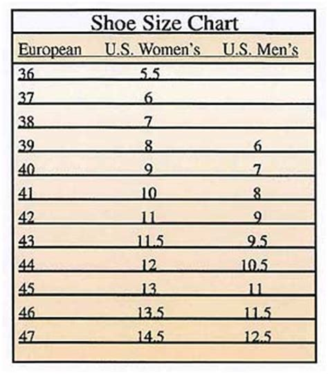 european shoe size conversion european shoe size european shoe size chart vs us