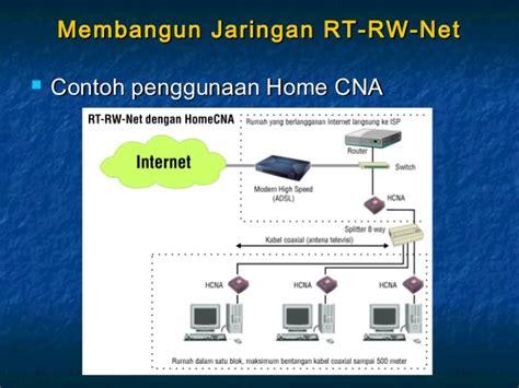 membuat jaringan wifi rt rw instalasi rt rw net