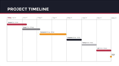 template of project timeline 20 beautiful presentation themes for business marketing nonprofit and education visual
