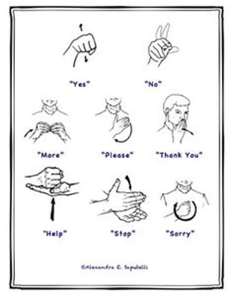 1000 ideas about sign language on american