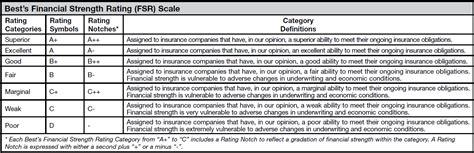 best rating talkingmedicare week of february 13th 2017 senior