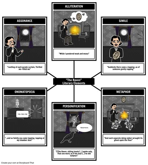 common themes in poe s stories the raven by edgar allen poe lesson plan and student