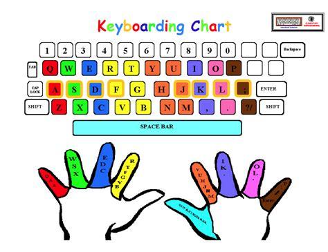 tutorial computer keyboard typing keyboarding posture fingers colored intermediate