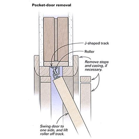 replacing pocket doors homebuilding