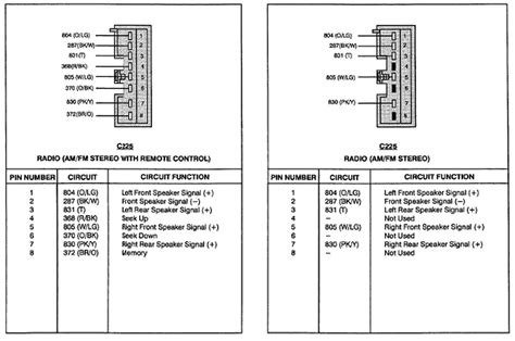 radio wiring diagram 1998 ford ranger circuit and