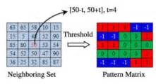 pattern classification and scene analysis bibtex dengxin s homepage