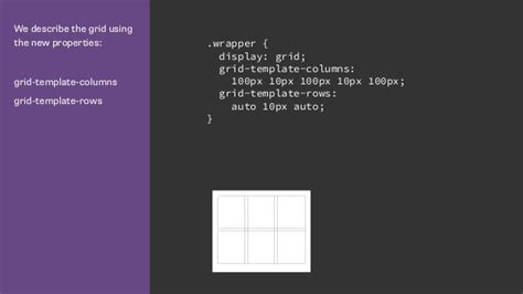 We Describe The Grid Using Css Grid Template Columns