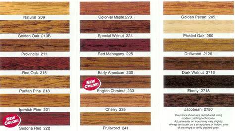 minwax floor stain color choices  cherry