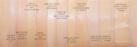Skin Aqua Bb Matte 20gr nars velvet matte skin tint review the look book
