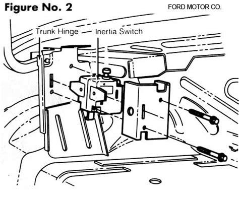 84 mustang fuse box. 84. wiring diagram