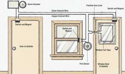 uverse home wiring diagrams uverse free engine image for