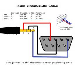 diagram of usb to serial cable wiring diagram free engine image for user manual