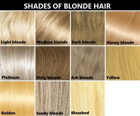 different shades of blonde hair hair color reference chart it s not perfect but from