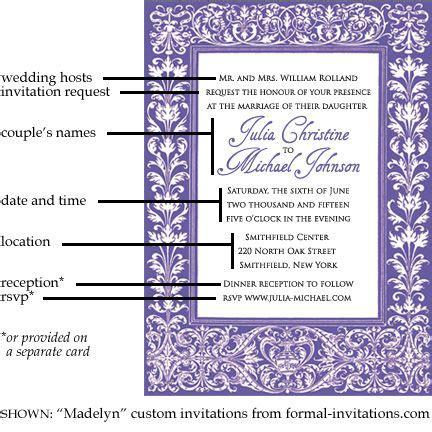 wedding invitation wording uk etiquette wedding invitation wording and etiquette