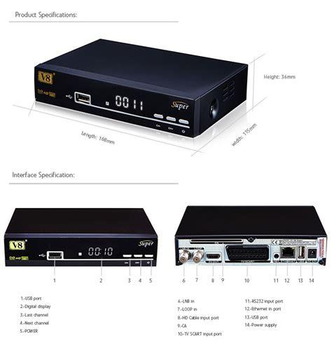 Remote Receiver Parabola Wcom Getmecom Hd 8 Multi jual receiver parabola skybox freesat v8 power vu