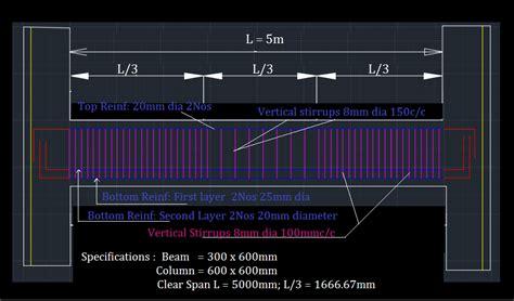 8 legged stirrups in beam bar bending schedule of an r c c beam civil prodyogi