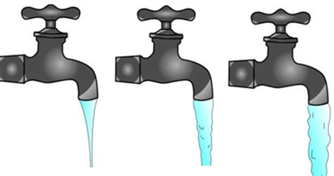 Faucet Water Flow Rate by What Is Turbulence Learn Engineering