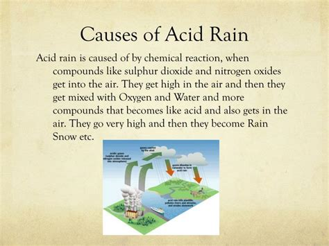Ppt Acid Rain Powerpoint Presentation Id 3172956 Ppt Of Acid