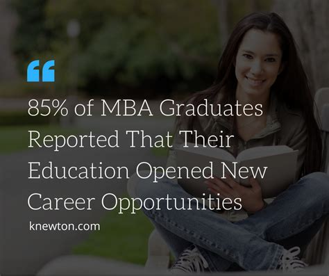 Why Is It To Get Into Mba Program by Getting Into Mba Programs