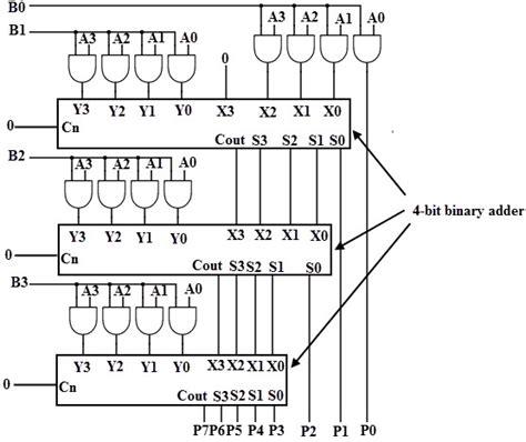 reinell boat wiring diagram sylvan boat wiring diagram