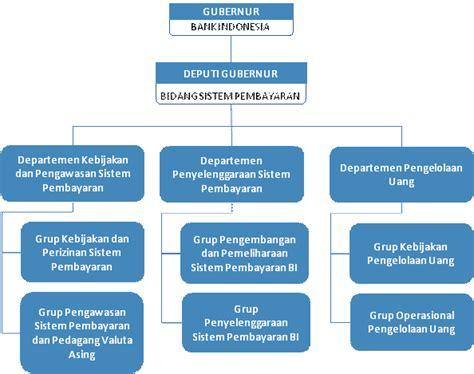 desain struktur organisasi pdf jurnal perkembangan sosial anak pdf editor