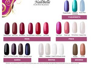 shellac colors chart cnd shellac color chart auto design tech