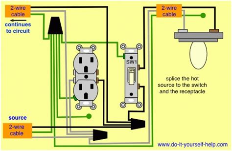 switch and outlet wiring diagram wiring diagram and