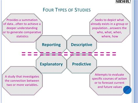 Brm Form In Mba by The Business Research Method
