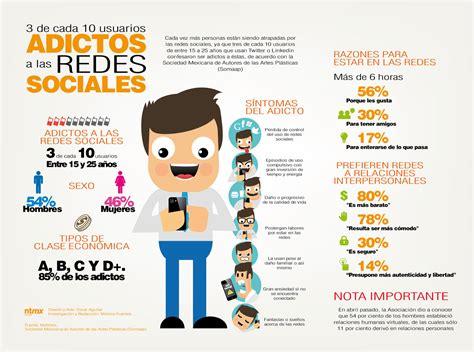 imagenes retoricas pdf crece adicci 243 n por las redes sociales incidencia