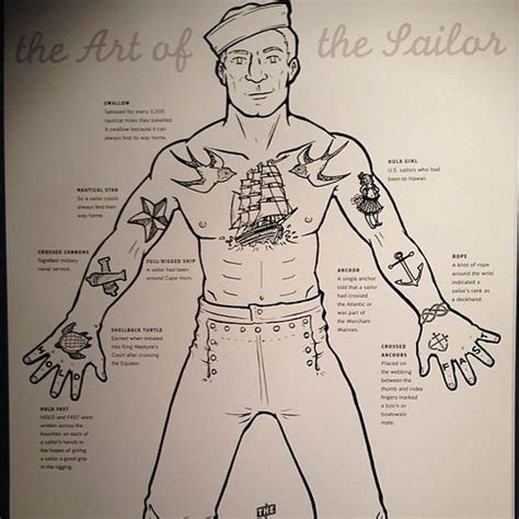 nautical tattoo meanings sailor meanings from the maritime museum today