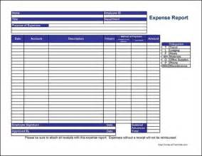 free basic expense report from formville
