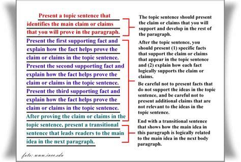 cara membuat artikel opini yang baik cara menulis paragraf yang baik dan benar el abad