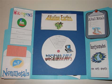 free periodic table lapbook