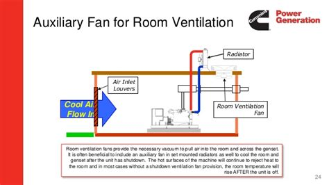 design criteria for ventilation system 3 remote cooling applications