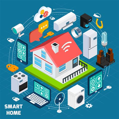 what is smart home technology top 10 smart home technologies for older homeowners