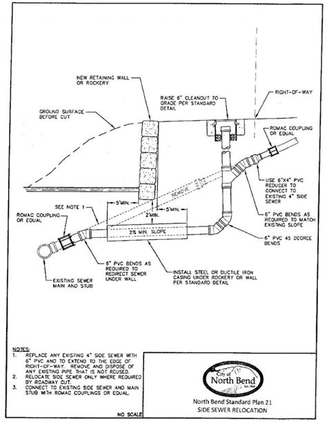 design criteria for sewers and watermains chapter 19 02 design and construction standards for